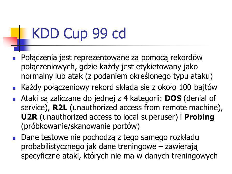 KDD Cup 99 cd Połączenia jest reprezentowane za pomocą rekordów połączeniowych, gdzie każdy jest etykietowany jako normalny lub atak (z podaniem okreś