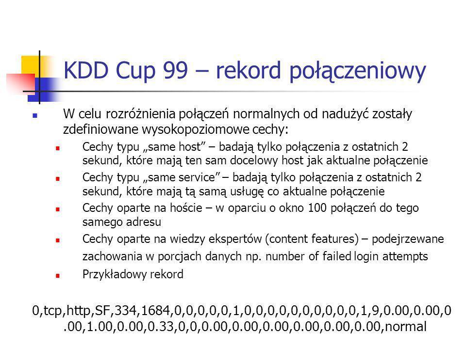 KDD Cup 99 – rekord połączeniowy W celu rozróżnienia połączeń normalnych od nadużyć zostały zdefiniowane wysokopoziomowe cechy: Cechy typu same host –