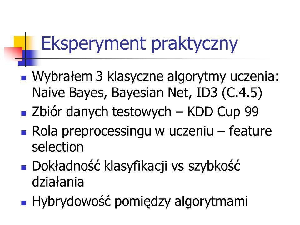 Eksperyment praktyczny Wybrałem 3 klasyczne algorytmy uczenia: Naive Bayes, Bayesian Net, ID3 (C.4.5) Zbiór danych testowych – KDD Cup 99 Rola preproc