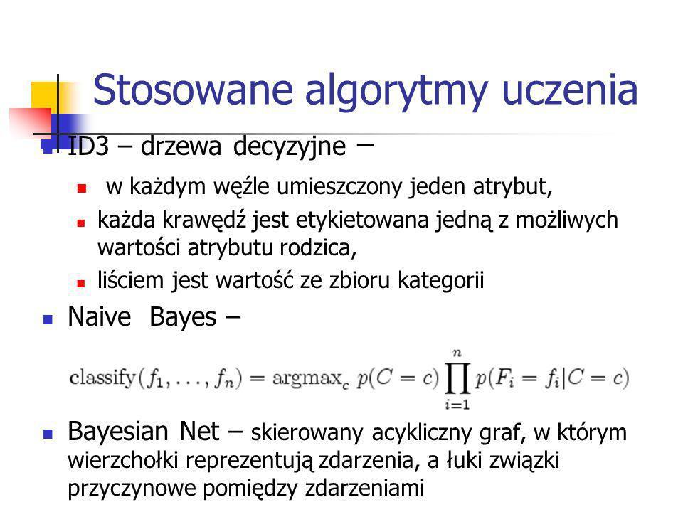 Stosowane algorytmy uczenia ID3 – drzewa decyzyjne – w każdym węźle umieszczony jeden atrybut, każda krawędź jest etykietowana jedną z możliwych warto