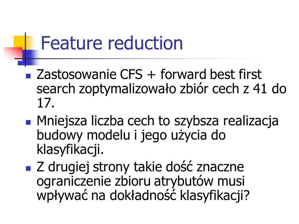 Feature reduction Zastosowanie CFS + forward best first search zoptymalizowało zbiór cech z 41 do 17. Mniejsza liczba cech to szybsza realizacja budow