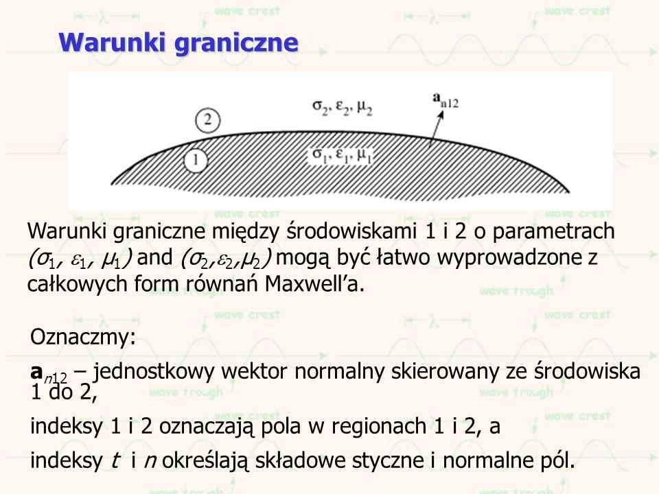 Warunki graniczne Warunki graniczne między środowiskami 1 i 2 o parametrach (σ 1, 1, μ 1 ) and (σ 2, 2,μ 2 ) mogą być łatwo wyprowadzone z całkowych f