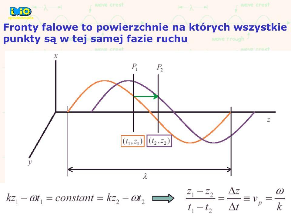 Fronty falowe to powierzchnie na których wszystkie punkty są w tej samej fazie ruchu optoelectronics