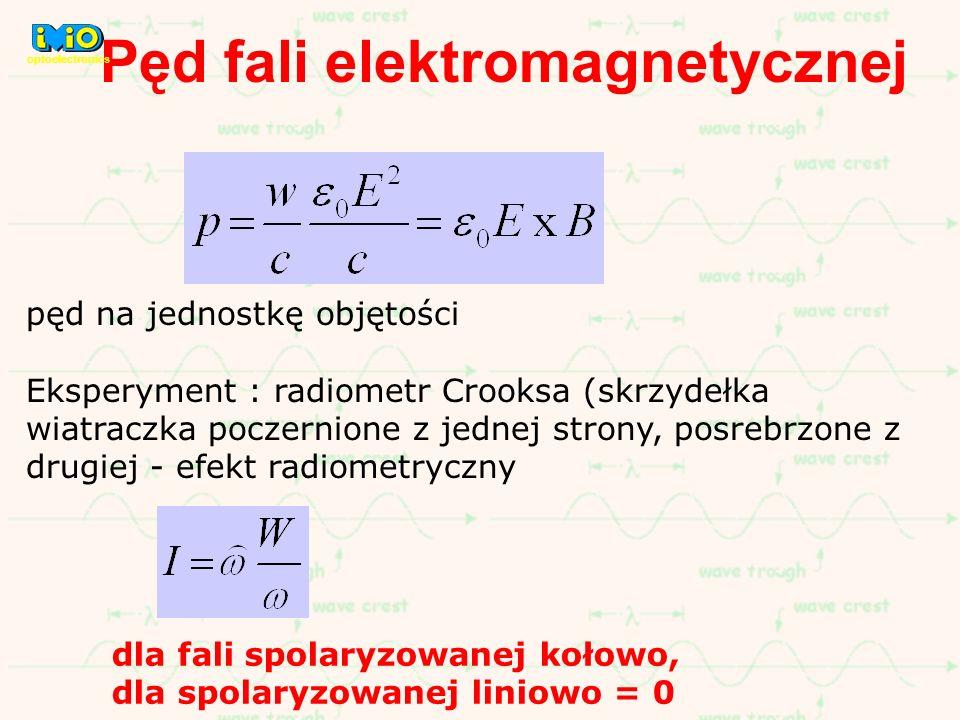 Pęd fali elektromagnetycznej pęd na jednostkę objętości Eksperyment : radiometr Crooksa (skrzydełka wiatraczka poczernione z jednej strony, posrebrzon