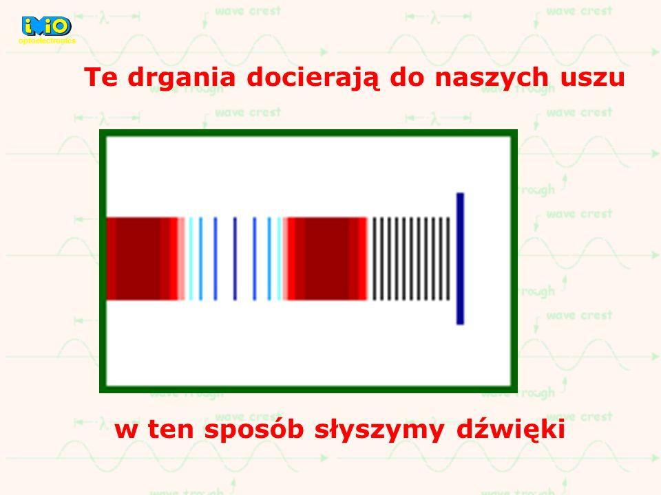 Te drgania docierają do naszych uszu w ten sposób słyszymy dźwięki optoelectronics