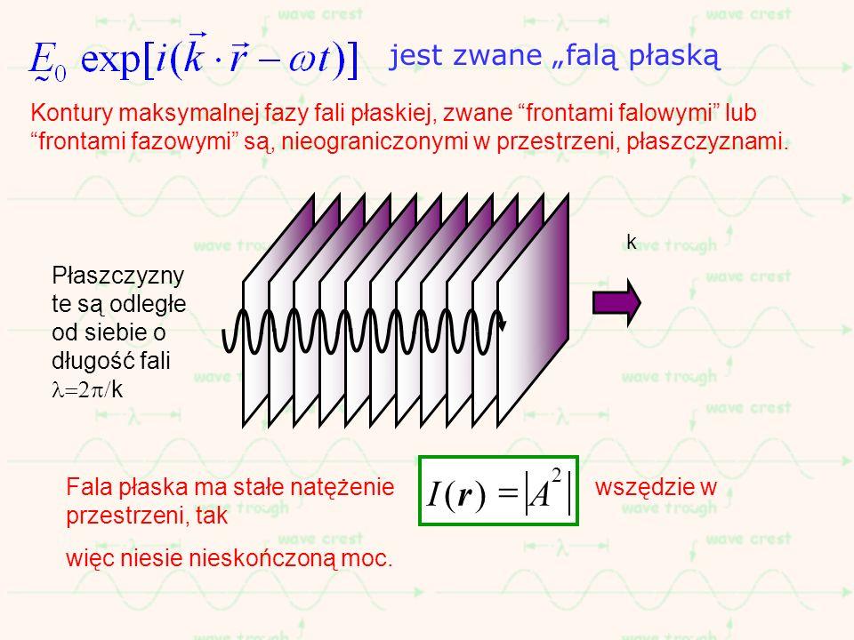 jest zwane falą płaską Płaszczyzny te są odległe od siebie o długość fali k Kontury maksymalnej fazy fali płaskiej, zwane frontami falowymi lubfrontam