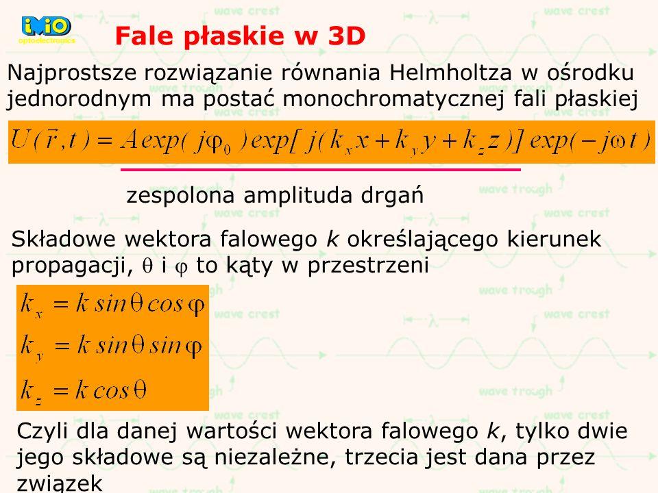 Fale płaskie w 3D Najprostsze rozwiązanie równania Helmholtza w ośrodku jednorodnym ma postać monochromatycznej fali płaskiej zespolona amplituda drga