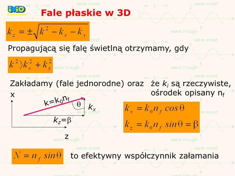 Fale płaskie w 3D Propagującą się falę świetlną otrzymamy, gdy Zakładamy (fale jednorodne) oraz że k i są rzeczywiste, ośrodek opisany n f x z k=k 0 n