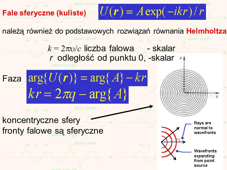 Fale sferyczne (kuliste) należą również do podstawowych rozwiązań równania Helmholtza r odległość od punktu 0, -skalar k = 2 /c liczba falowa - skalar