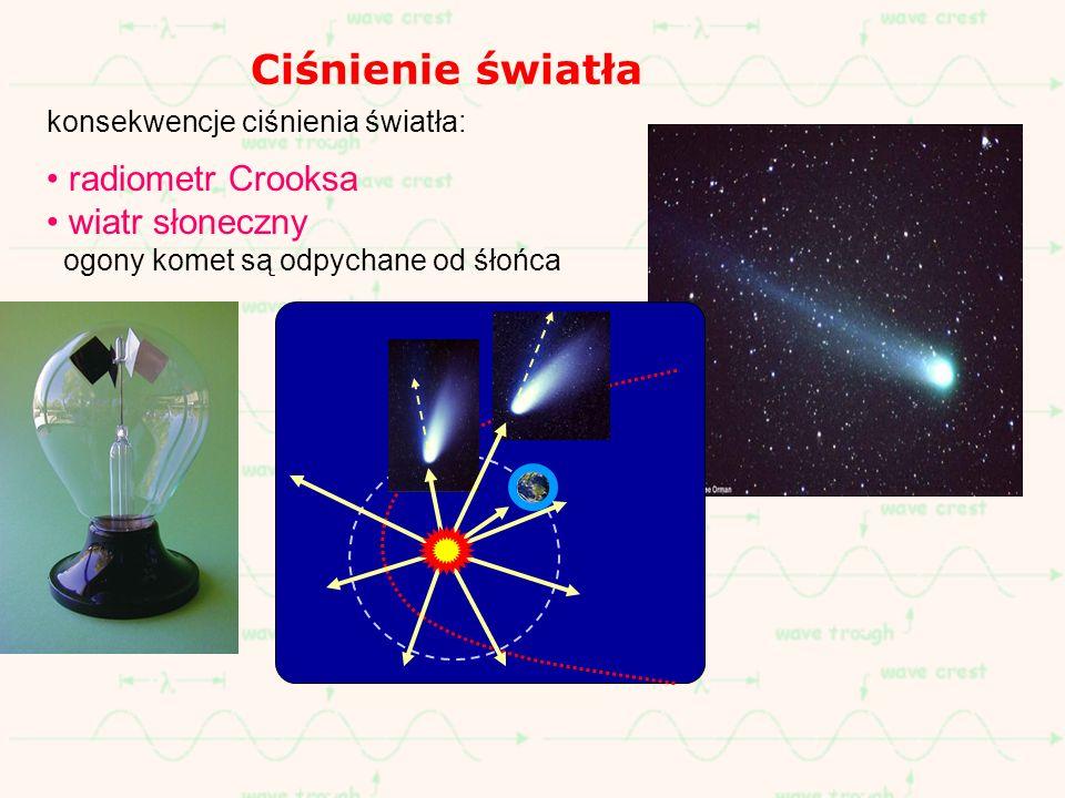 konsekwencje ciśnienia światła: radiometr Crooksa wiatr słoneczny ogony komet są odpychane od śłońca Ciśnienie światła