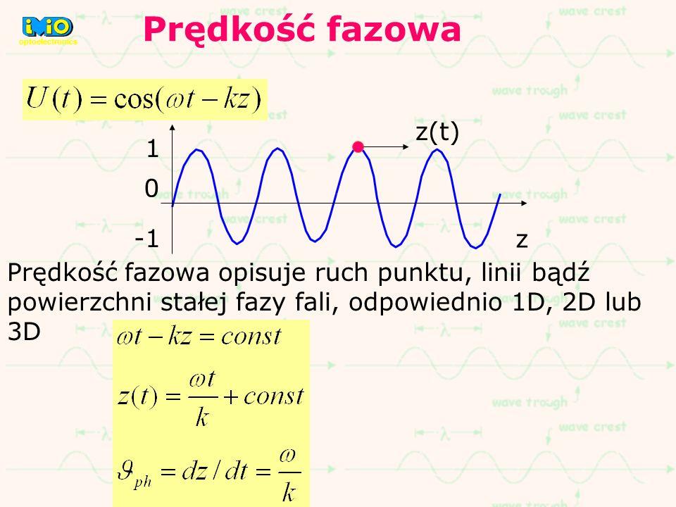Prędkość fazowa z 0 1 z(t) Prędkość fazowa opisuje ruch punktu, linii bądź powierzchni stałej fazy fali, odpowiednio 1D, 2D lub 3D optoelectronics
