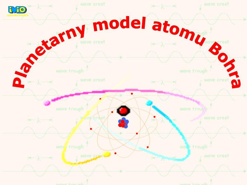 Rozkład kątowy energii emitowanej przez drgający dipol jest przedstawiony na następnym rysunku.