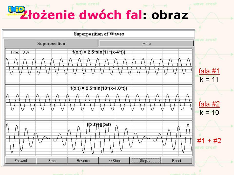 Złożenie dwóch fal: obraz fala #1 k = 11 fala #2 k = 10 #1 + #2 optoelectronics