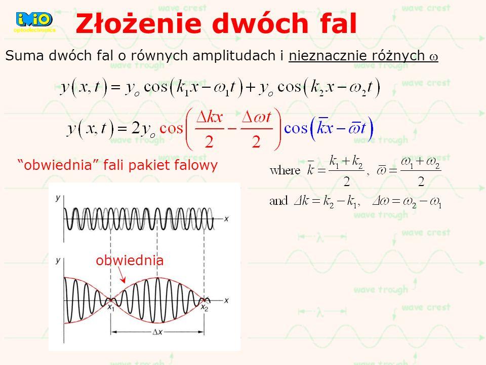 Złożenie dwóch fal Suma dwóch fal o równych amplitudach i nieznacznie różnych obwiednia obwiednia fali pakiet falowy optoelectronics