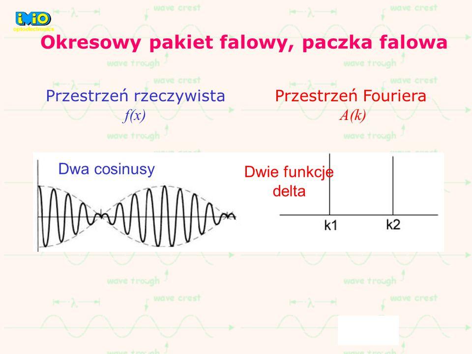 Okresowy pakiet falowy, paczka falowa Przestrzeń rzeczywista f(x) Dwa cosinusy Dwie funkcje delta Przestrzeń Fouriera A(k) optoelectronics