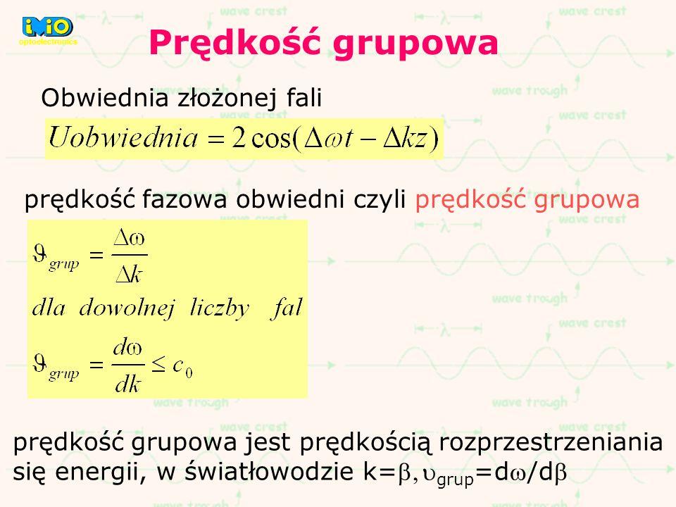 Obwiednia złożonej fali prędkość fazowa obwiedni czyli prędkość grupowa prędkość grupowa jest prędkością rozprzestrzeniania się energii, w światłowodz