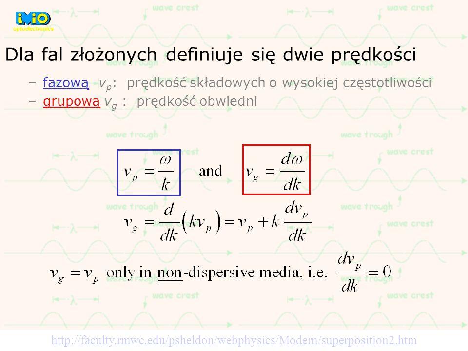 Dla fal złożonych definiuje się dwie prędkości –fazową v p : prędkość składowych o wysokiej częstotliwości –grupową v g : prędkość obwiedni http://fac