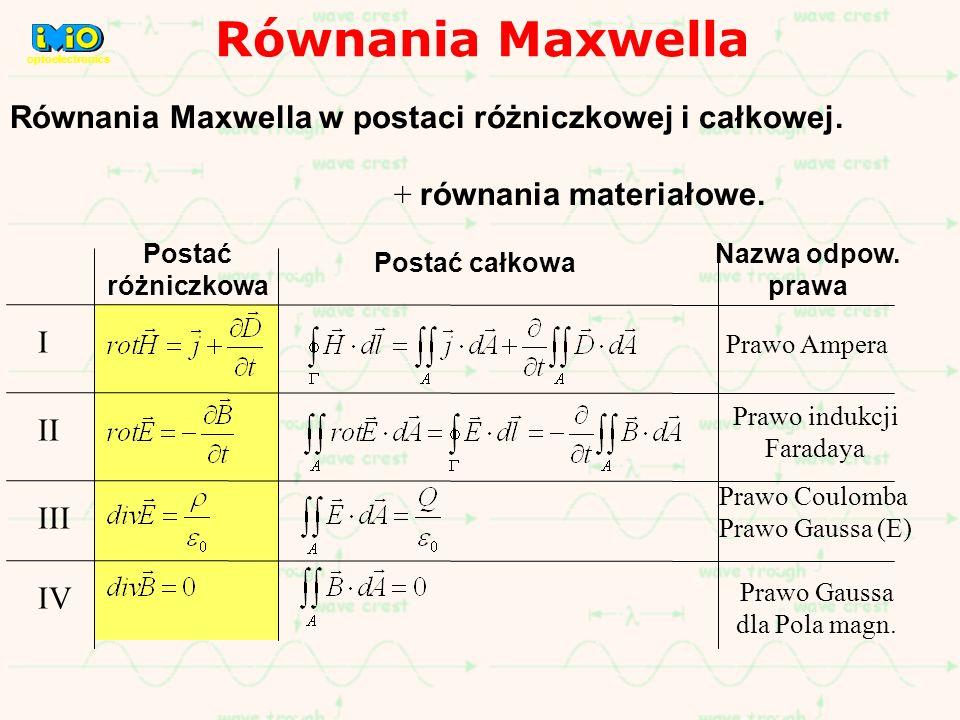 Równania Maxwella w postaci różniczkowej i całkowej. + równania materiałowe. Postać różniczkowa Postać całkowa Nazwa odpow. prawa I II III IV Prawo Am