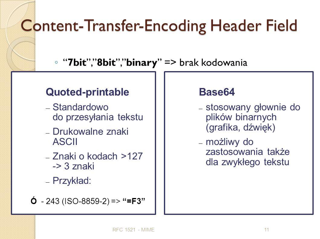 Content-Transfer-Encoding Header Field RFC 1521 - MIME11 7bit,8bit,binary => brak kodowania Quoted-printable Standardowo do przesyłania tekstu Drukowa