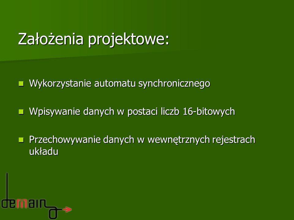 Wykorzystanie automatu synchronicznego Wykorzystanie automatu synchronicznego Wpisywanie danych w postaci liczb 16-bitowych Wpisywanie danych w postac