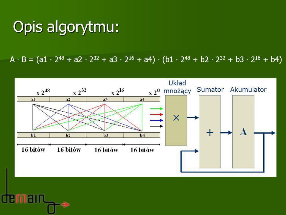 Opis algorytmu: A B = (a1 2 48 + a2 2 32 + a3 2 16 + a4) (b1 2 48 + b2 2 32 + b3 2 16 + b4)