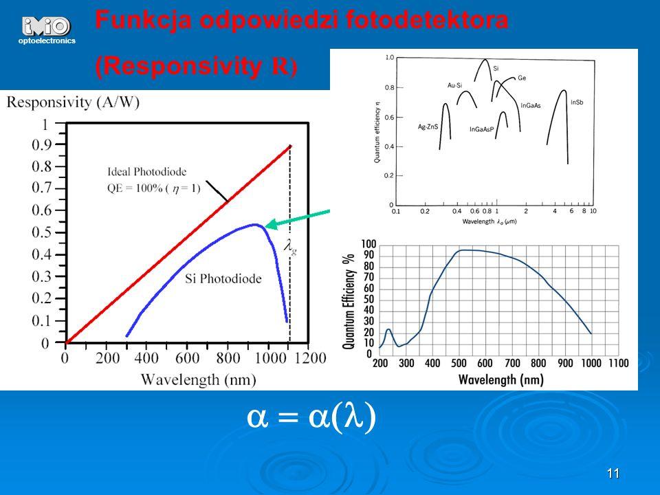11 optoelectronics Funkcja odpowiedzi fotodetektora (Responsivity R)
