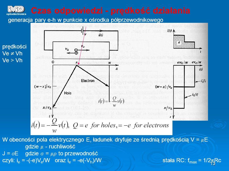 13 Czas odpowiedzi - prędkość działania generacja pary e-h w punkcie x ośrodka półprzewodnikowego prędkości Ve Vh Ve > Vh W obecności pola elektryczne