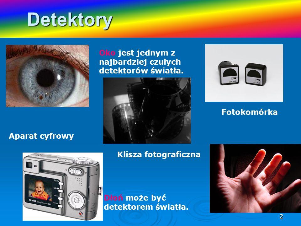 2Detektory Oko jest jednym z najbardziej czułych detektorów światła. Klisza fotograficzna Aparat cyfrowy Fotokomórka Dłoń może być detektorem światła.