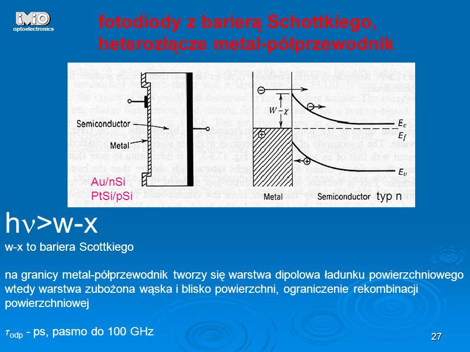 27 optoelectronics fotodiody z barierą Schottkiego, heterozłącze metal-półprzewodnik typ n h >w-x w-x to bariera Scottkiego na granicy metal-półprzewo
