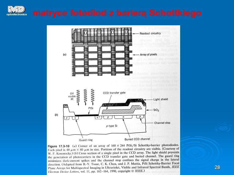 28 optoelectronics matryce fotodiod z barierą Schottkiego