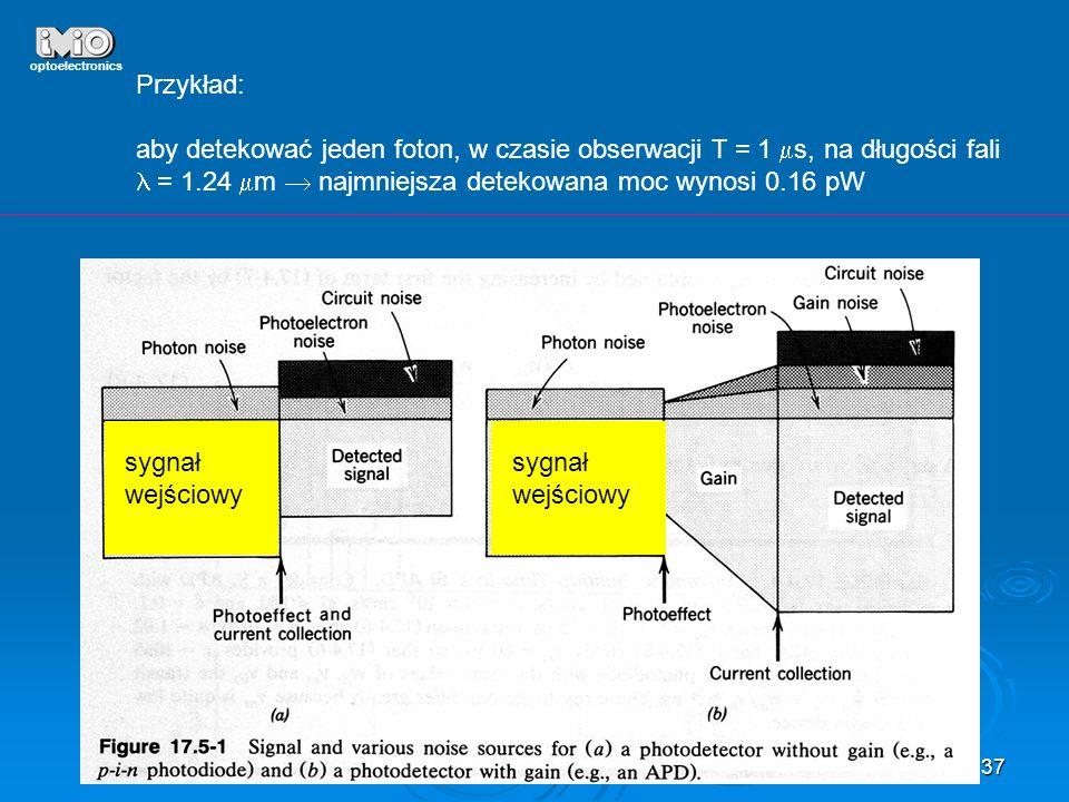 37 optoelectronics Przykład: aby detekować jeden foton, w czasie obserwacji T = 1 s, na długości fali = 1.24 m najmniejsza detekowana moc wynosi 0.16