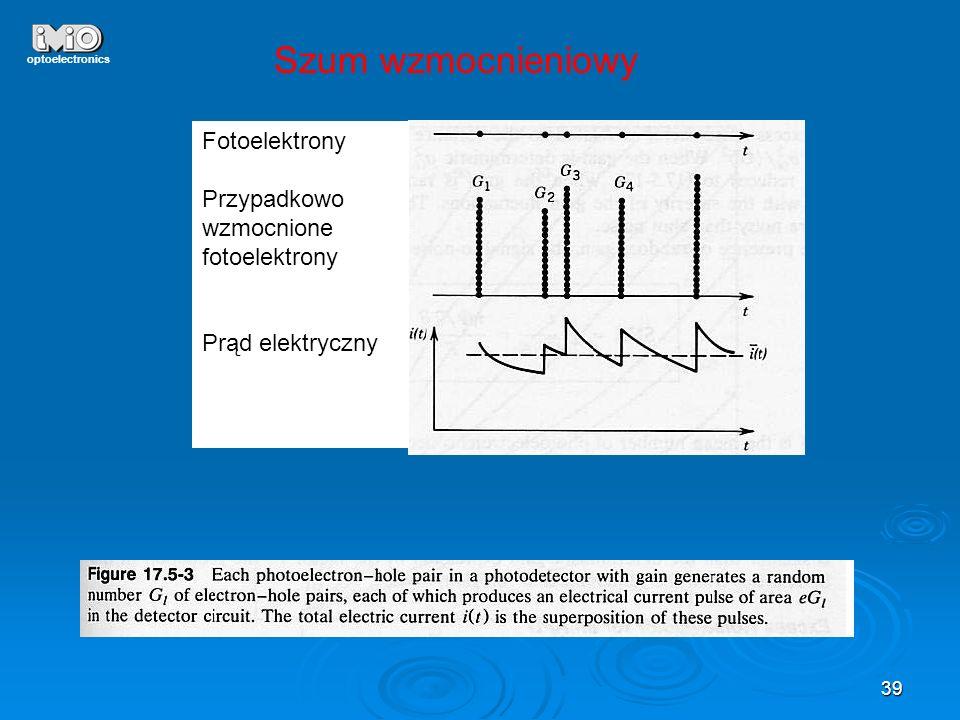 39 optoelectronics Fotoelektrony Przypadkowo wzmocnione fotoelektrony Prąd elektryczny Szum wzmocnieniowy