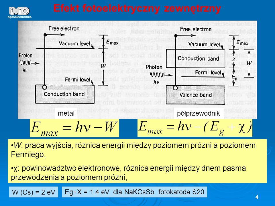 4 optoelectronics Efekt fotoelektryczny zewnętrzny W: praca wyjścia, różnica energii między poziomem próżni a poziomem Fermiego, χ: powinowadztwo elek