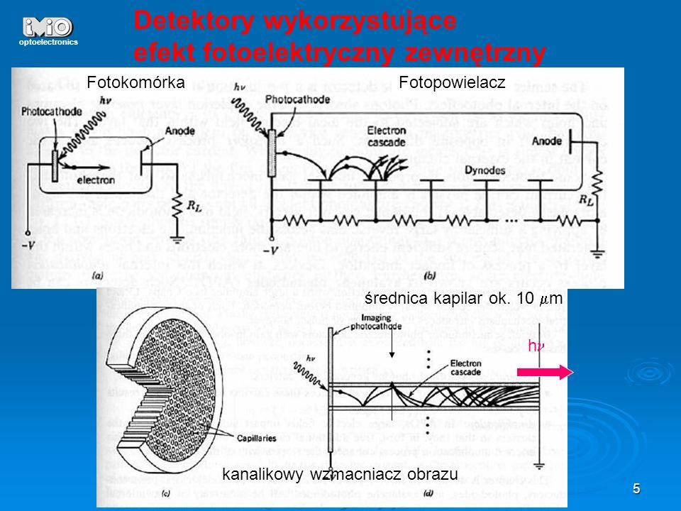 5 optoelectronics Detektory wykorzystujące efekt fotoelektryczny zewnętrzny FotokomórkaFotopowielacz h kanalikowy wzmacniacz obrazu średnica kapilar o