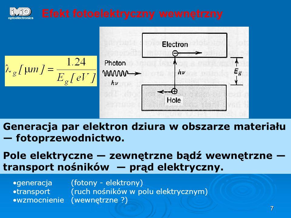 7 optoelectronics Efekt fotoelektryczny wewnętrzny Generacja par elektron dziura w obszarze materiału fotoprzewodnictwo. Pole elektryczne zewnętrzne b