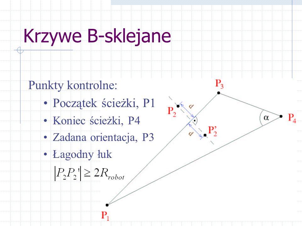 Krzywe B-sklejane Punkty kontrolne: Początek ścieżki, P1 Koniec ścieżki, P4 Zadana orientacja, P3 Łagodny łuk