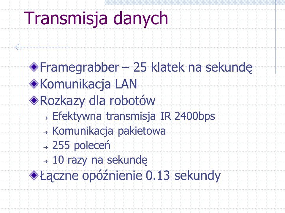 Transmisja danych Framegrabber – 25 klatek na sekundę Komunikacja LAN Rozkazy dla robotów Efektywna transmisja IR 2400bps Komunikacja pakietowa 255 po