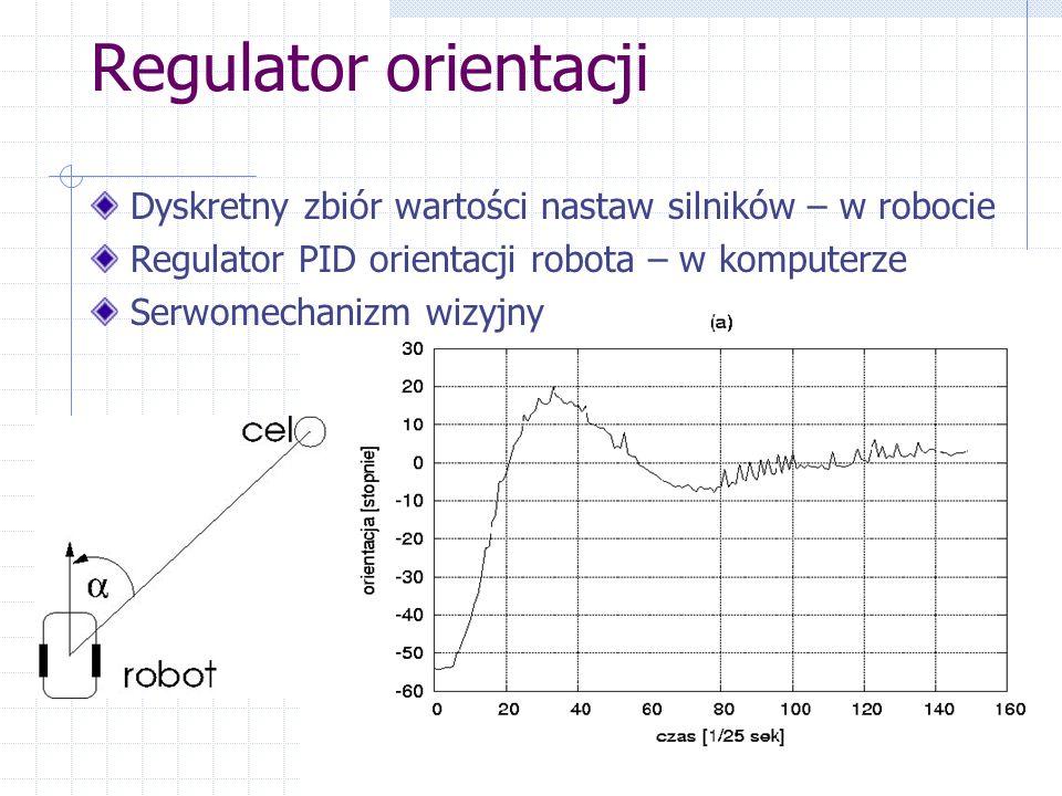 Regulator orientacji Dyskretny zbiór wartości nastaw silników – w robocie Regulator PID orientacji robota – w komputerze Serwomechanizm wizyjny
