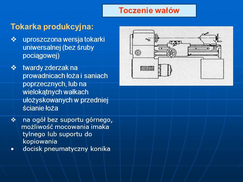 Toczenie wałów Tokarka produkcyjna: uproszczona wersja tokarki uniwersalnej (bez śruby pociągowej) twardy zderzak na prowadnicach łoża i saniach poprz