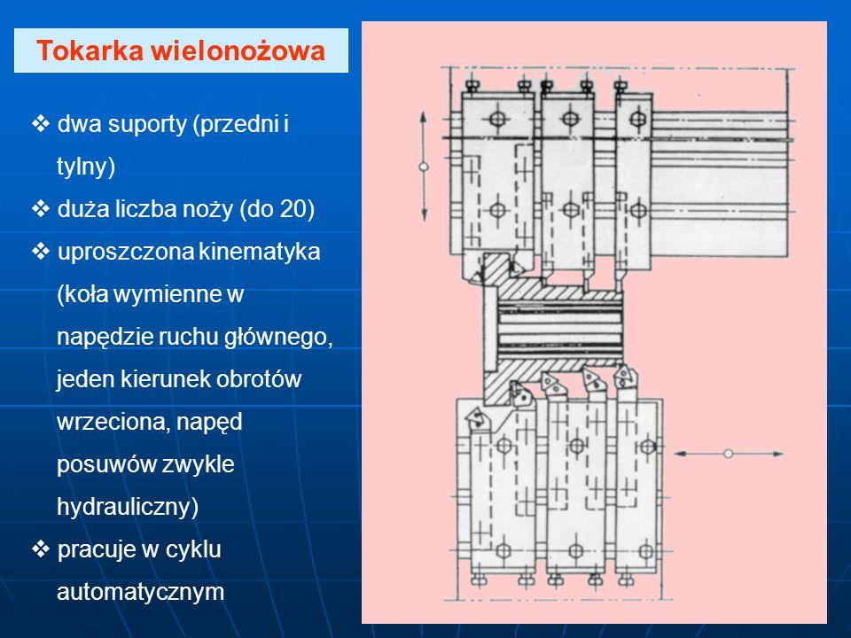 Tokarka wielonożowa dwa suporty (przedni i tylny) duża liczba noży (do 20) uproszczona kinematyka (koła wymienne w napędzie ruchu głównego, jeden kier