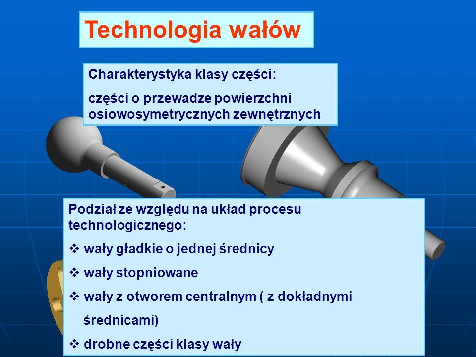 Technologia wałów Charakterystyka klasy części: części o przewadze powierzchni osiowosymetrycznych zewnętrznych Podział ze względu na układ procesu te