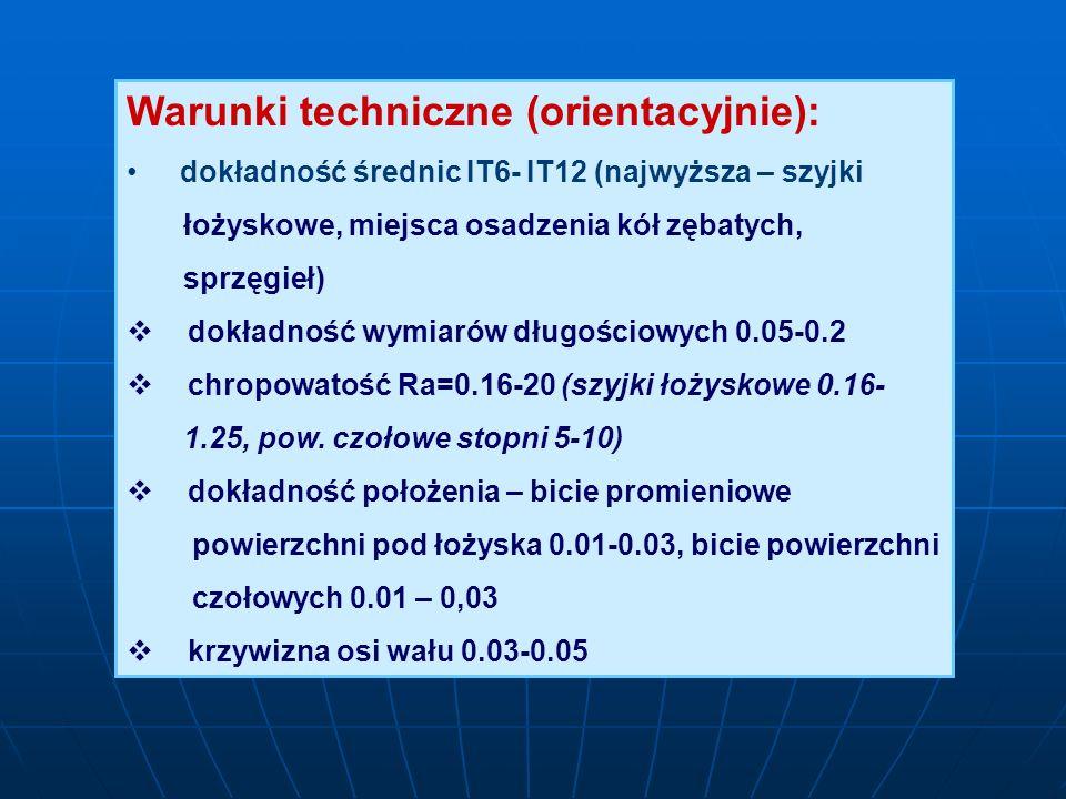 Warunki techniczne (orientacyjnie): dokładność średnic IT6- IT12 (najwyższa – szyjki łożyskowe, miejsca osadzenia kół zębatych, sprzęgieł) dokładność