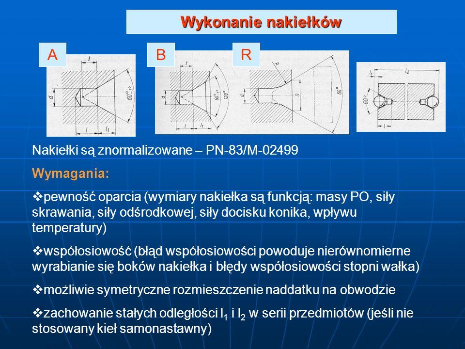 Wykonanie nakiełków Nakiełki są znormalizowane – PN-83/M-02499 Wymagania: pewność oparcia (wymiary nakiełka są funkcją: masy PO, siły skrawania, siły