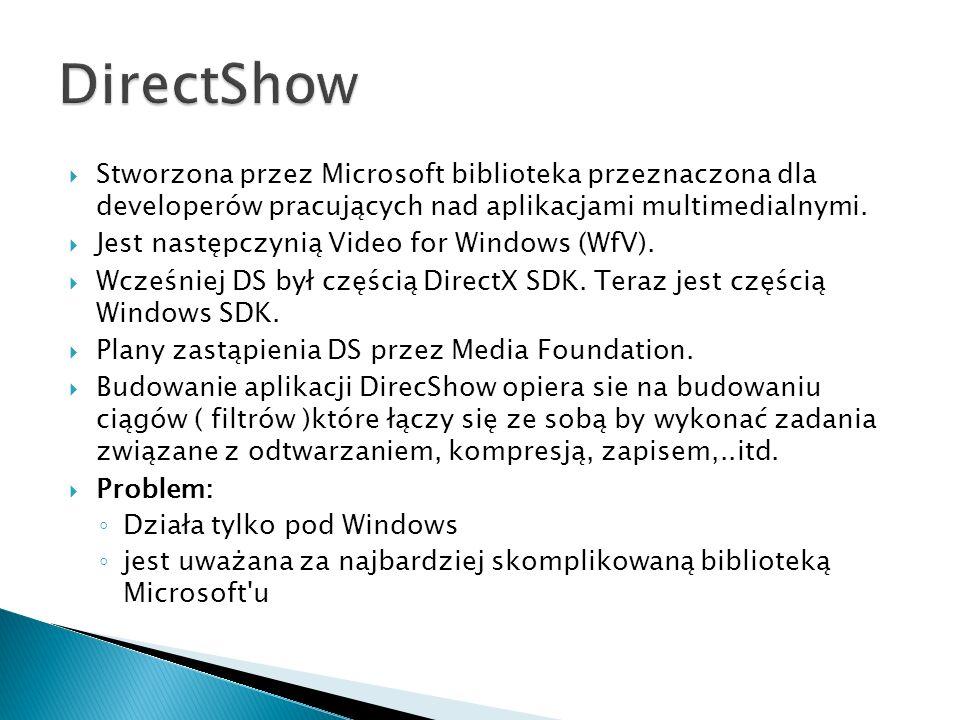 Stworzona przez Microsoft biblioteka przeznaczona dla developerów pracujących nad aplikacjami multimedialnymi. Jest następczynią Video for Windows (Wf