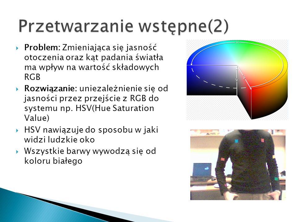 Problem: Zmieniająca się jasność otoczenia oraz kąt padania światła ma wpływ na wartość składowych RGB Rozwiązanie: uniezależnienie się od jasności pr