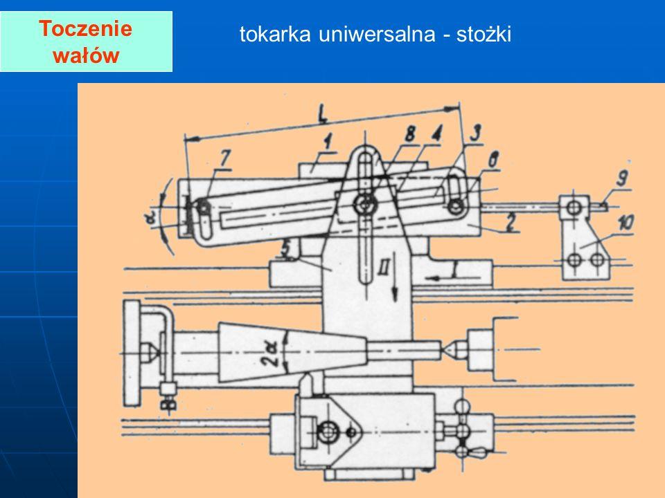 Toczenie wałów tokarka uniwersalna - stożki
