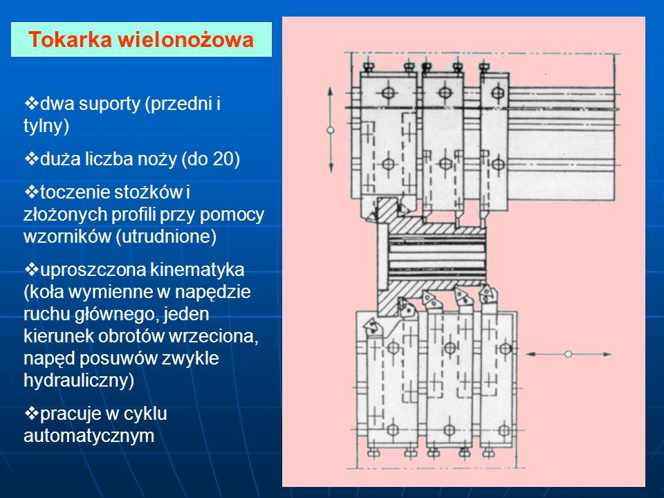 Tokarka wielonożowa dwa suporty (przedni i tylny) duża liczba noży (do 20) toczenie stożków i złożonych profili przy pomocy wzorników (utrudnione) uproszczona kinematyka (koła wymienne w napędzie ruchu głównego, jeden kierunek obrotów wrzeciona, napęd posuwów zwykle hydrauliczny) pracuje w cyklu automatycznym