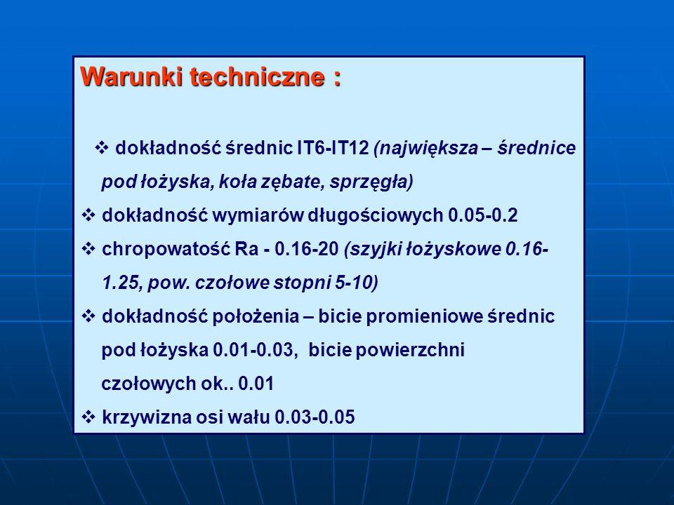 Warunki techniczne : dokładność średnic IT6-IT12 (największa – średnice pod łożyska, koła zębate, sprzęgła) dokładność wymiarów długościowych 0.05-0.2