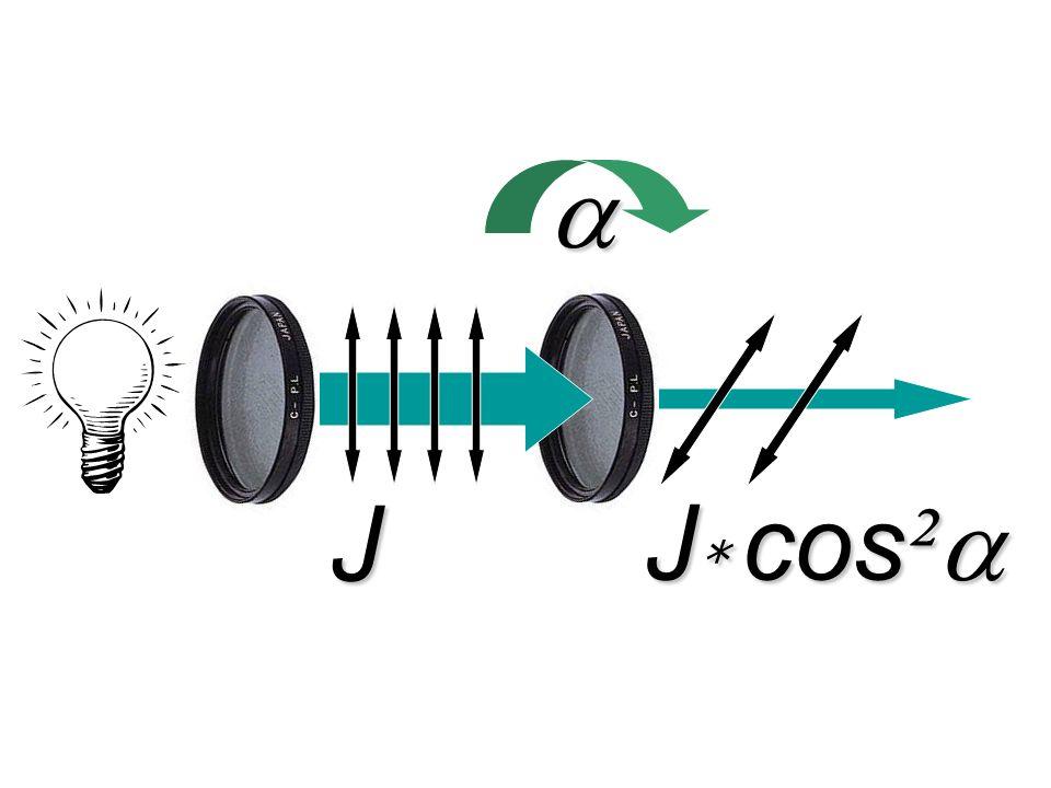 J * cos ² J * cos ² J