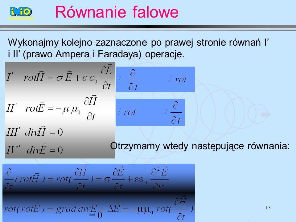 13 Wykonajmy kolejno zaznaczone po prawej stronie równań I i II (prawo Ampera i Faradaya) operacje.